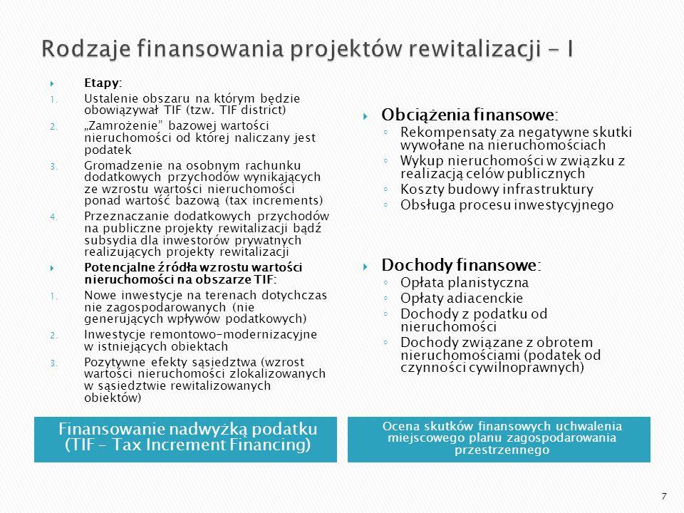 Finansowanie nadwyżką podatku (TIF – Tax Increment Financing) Ocena skutków finansowych uchwalenia miejscowego planu zagospodarowania przestrzennego E