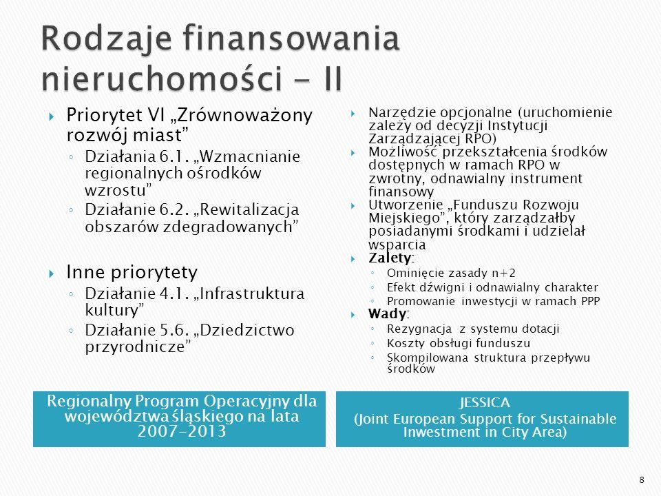 Regionalny Program Operacyjny dla województwa śląskiego na lata 2007-2013 JESSICA (Joint European Support for Sustainable Inwestment in City Area) Pri