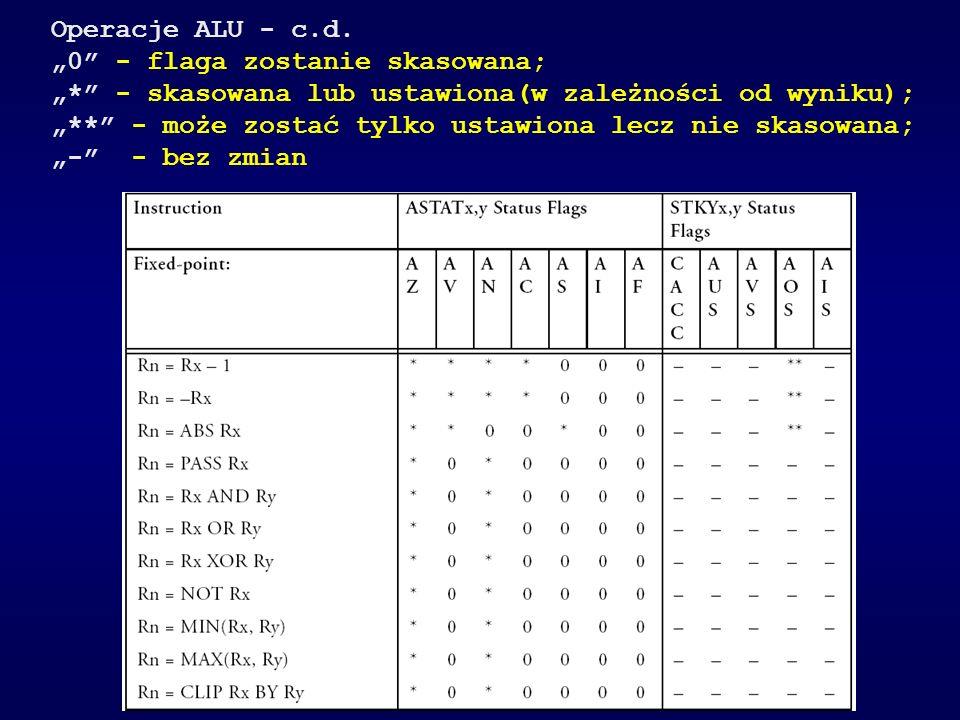 Operacje ALU - c.d. 0 - flaga zostanie skasowana; * - skasowana lub ustawiona(w zależności od wyniku); ** - może zostać tylko ustawiona lecz nie skaso