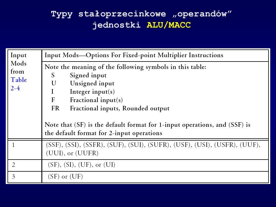 Typy stałoprzecinkowe operandów jednostki ALU/MACC
