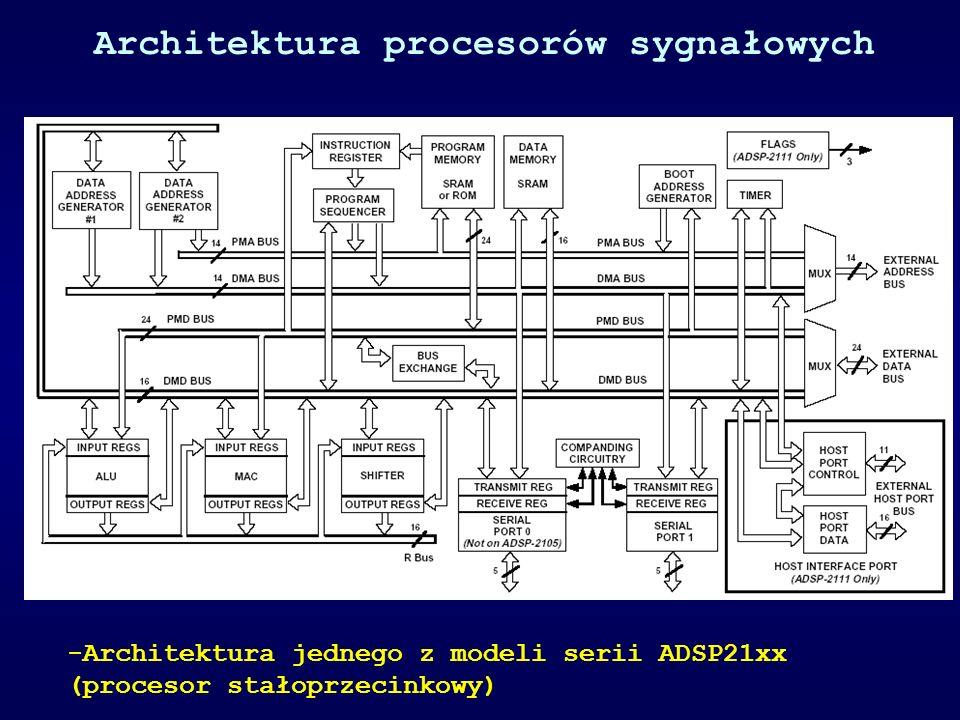 Architektura procesorów sygnałowych -Architektura jednego z modeli serii ADSP21xx (procesor stałoprzecinkowy)