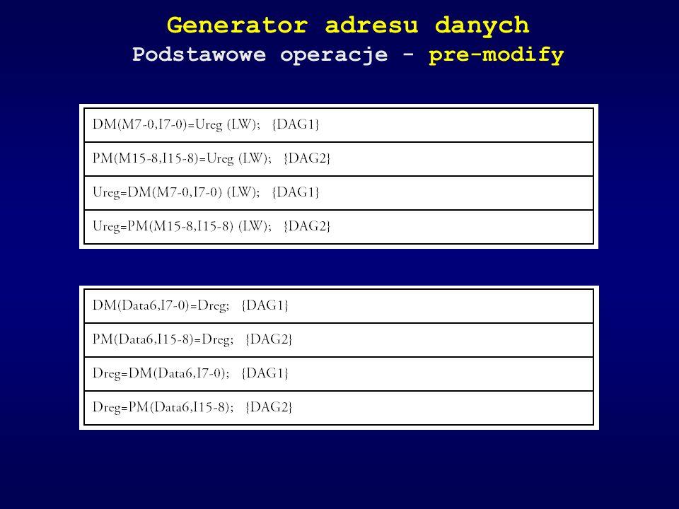 Generator adresu danych Podstawowe operacje - pre-modify