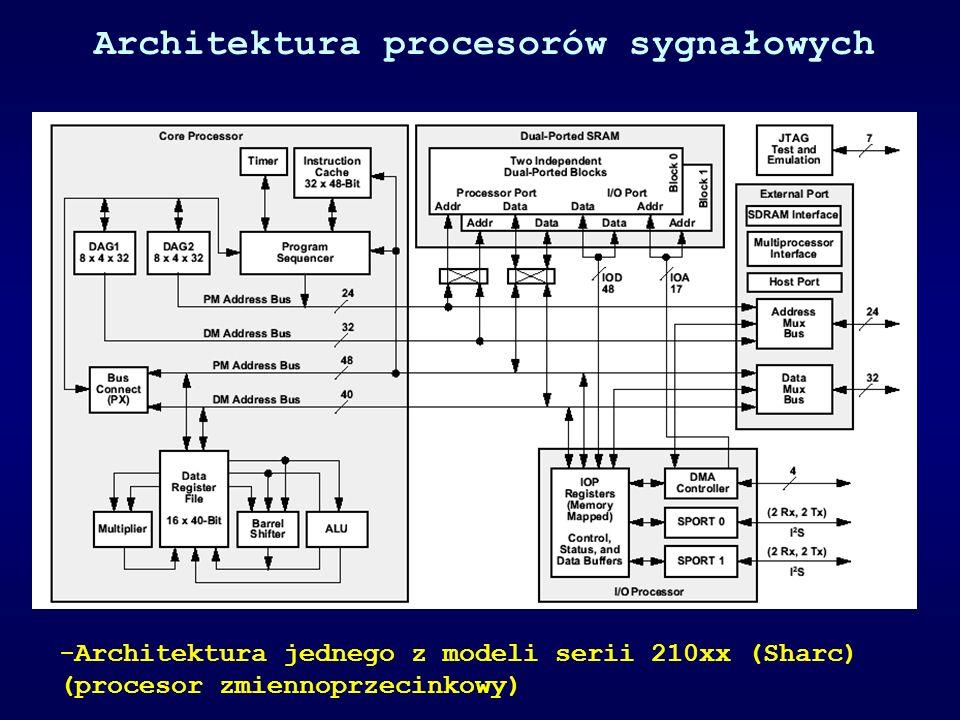 Architektura procesorów sygnałowych -Architektura jednego z modeli serii 210xx (Sharc) (procesor zmiennoprzecinkowy)