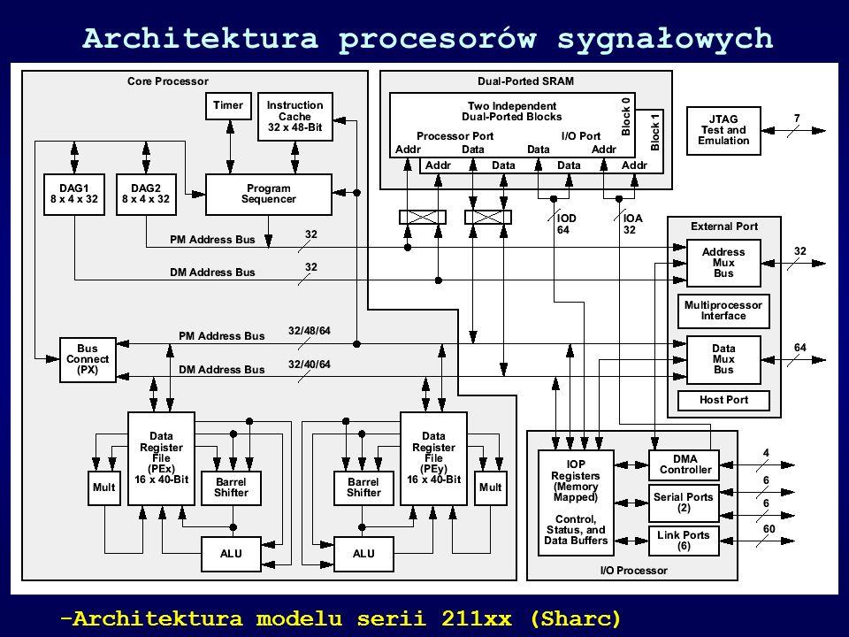 Architektura procesorów sygnałowych -Architektura modelu serii 211xx (Sharc)