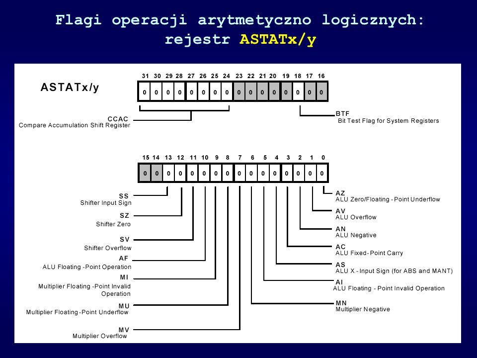 Flagi operacji arytmetyczno logicznych: rejestr ASTATx/y