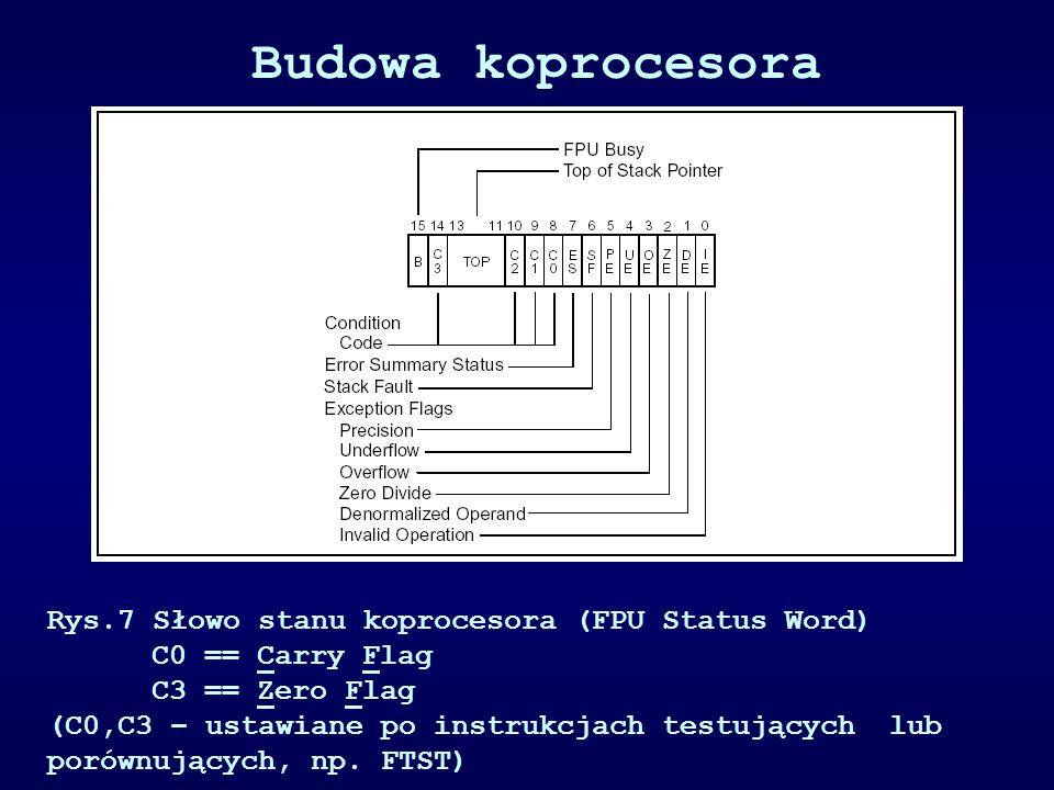 Budowa koprocesora Rys.7 Słowo stanu koprocesora (FPU Status Word) C0 == Carry Flag C3 == Zero Flag (C0,C3 – ustawiane po instrukcjach testujących lub