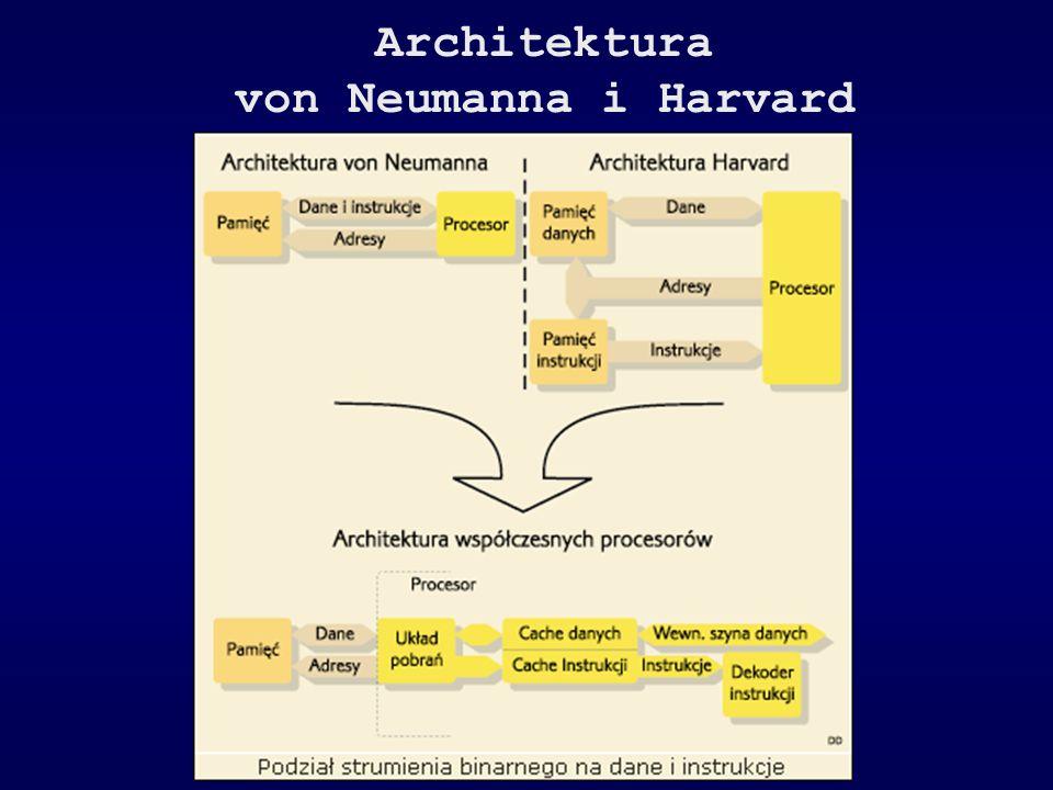 Architektura von Neumanna i Harvard