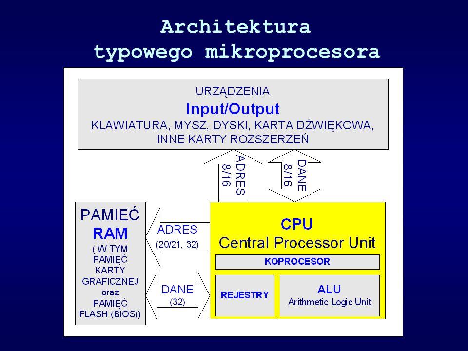 Etapy wykonywania instrukcji add EAX, 1234h