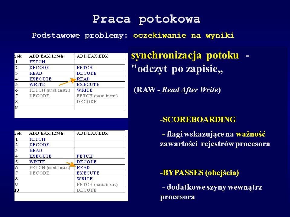 Praca potokowa Podstawowe problemy: rozgałęzienia programu