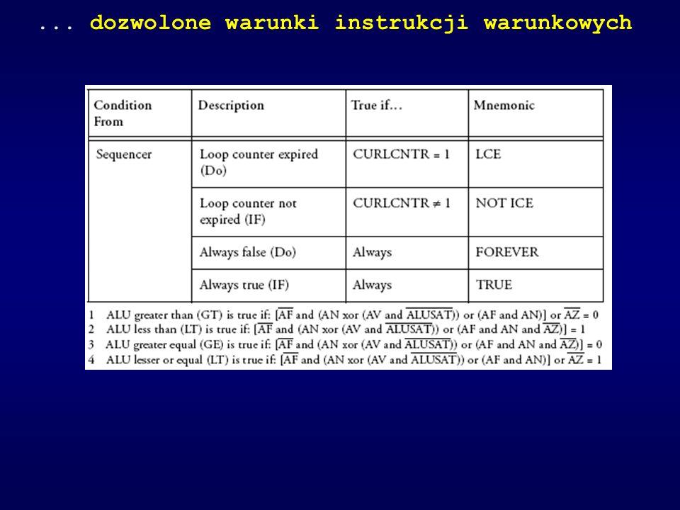 Skoki opóźnione - Delayed Branch Skok nastąpi po wykonaniu jeszcze dwóch instrukcji (występujących za instrukcją skoku) JUMP (db) etykieta //skok bezwarunkowy CALL (db) etykieta //bezwarunkowe wywołanie podprogramu Przykład: R0 = DM(I0,M0); JUMP (db) etykieta R1 = R2 + R3; R8 = 0;...
