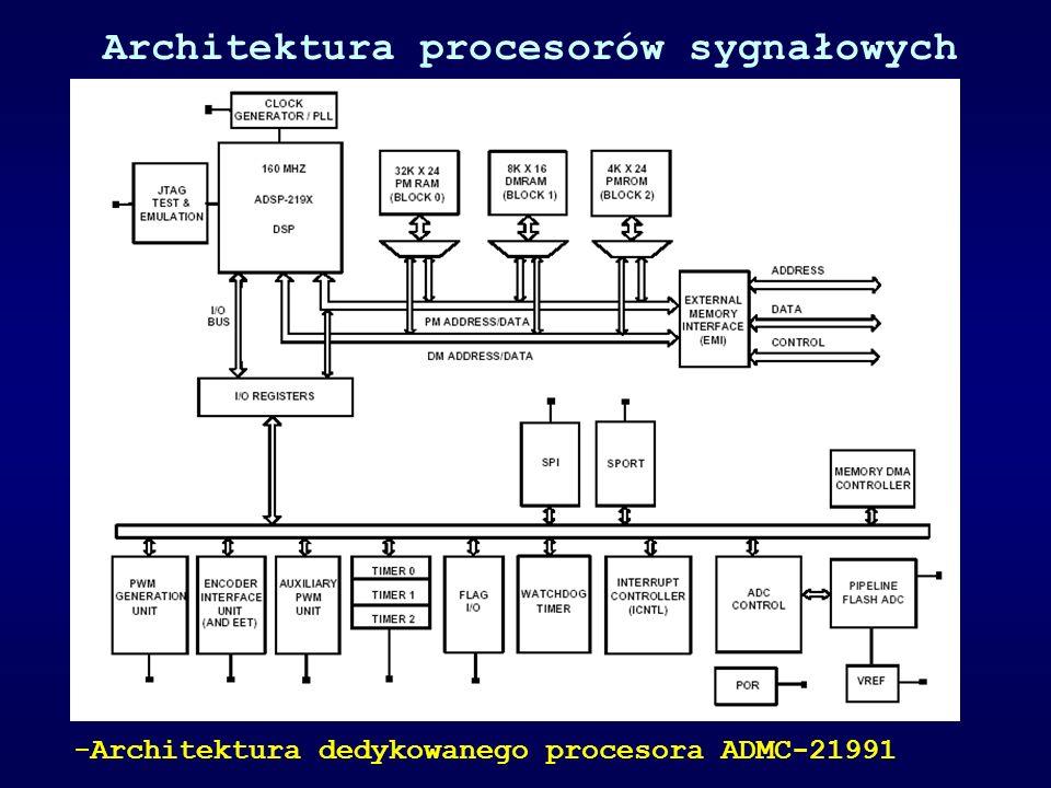 Architektura procesorów sygnałowych -Architektura dedykowanego procesora ADMC-21991