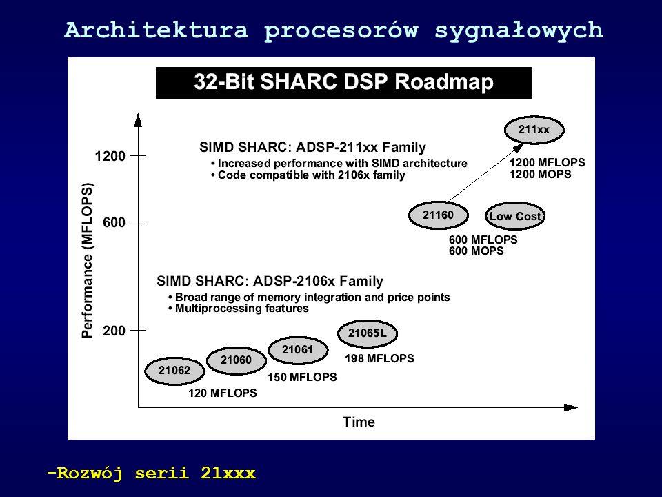 Architektura procesorów sygnałowych -Rozwój serii 21xxx