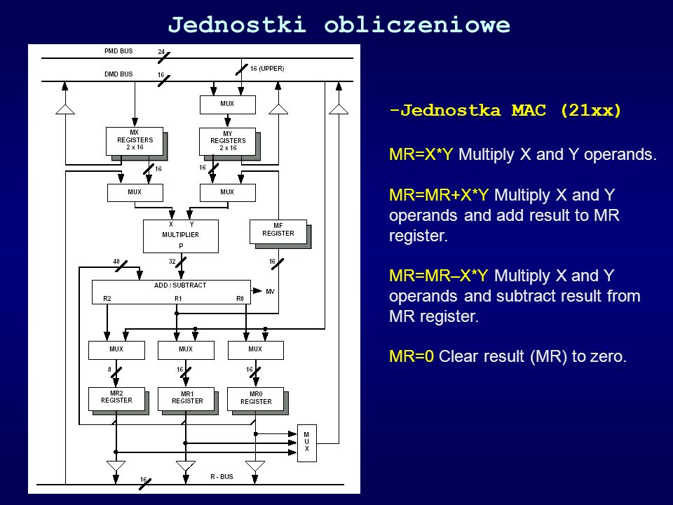 Jednostki obliczeniowe -Jednostka MAC (21xx) MR=X*Y Multiply X and Y operands. MR=MR+X*Y Multiply X and Y operands and add result to MR register. MR=M
