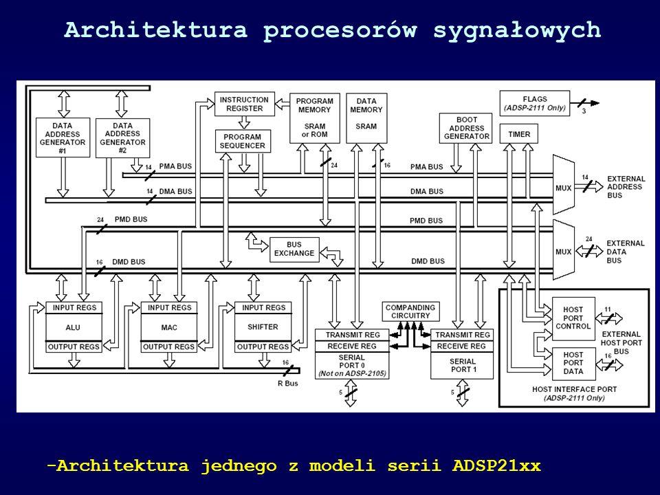 Architektura procesorów sygnałowych -Architektura jednego z modeli serii ADSP21xx