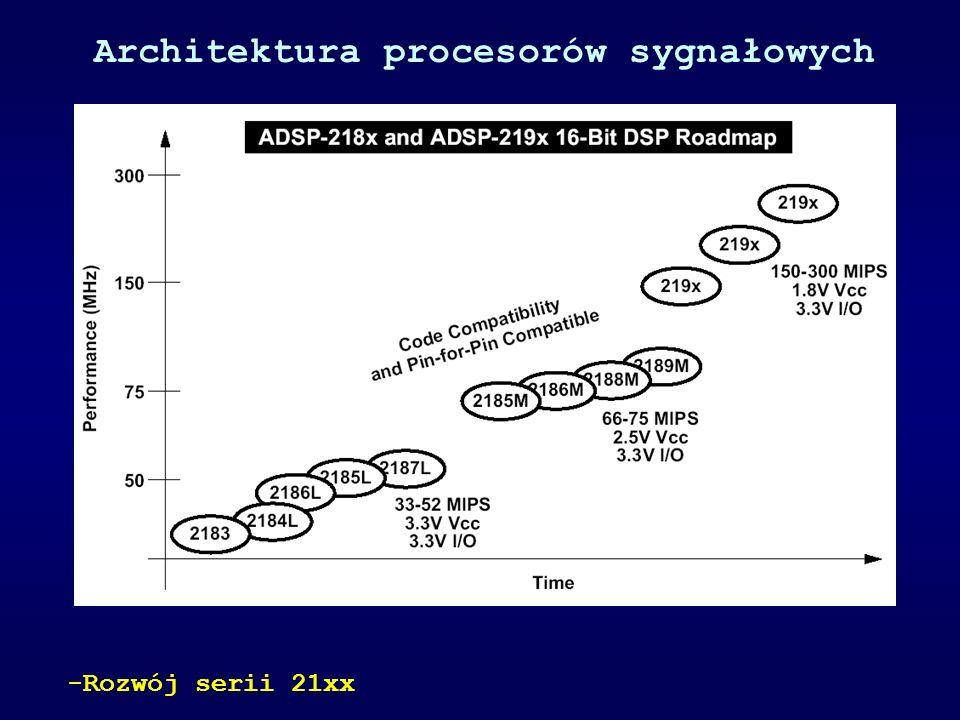 Architektura procesorów sygnałowych -Rozwój serii 21xx