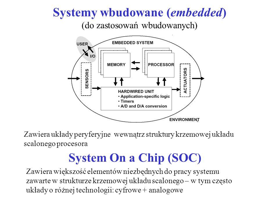 Systemy wbudowane (embedded) (do zastosowań wbudowanych) Zawiera układy peryferyjne wewnątrz struktury krzemowej układu scalonego procesora System On a Chip (SOC) Zawiera większość elementów niezbędnych do pracy systemu zawarte w strukturze krzemowej układu scalonego – w tym często układy o różnej technologii: cyfrowe + analogowe