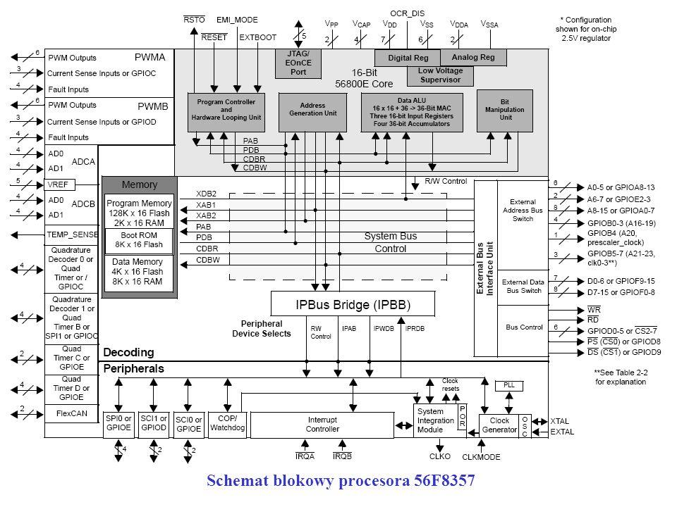 Przykładowe zwykłe procesory z wbudowaną jednostką DSP Schemat blokowy procesora 56F8357