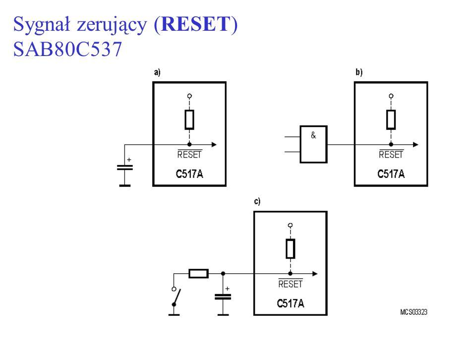 Sygnał zerujący (RESET) SAB80C537