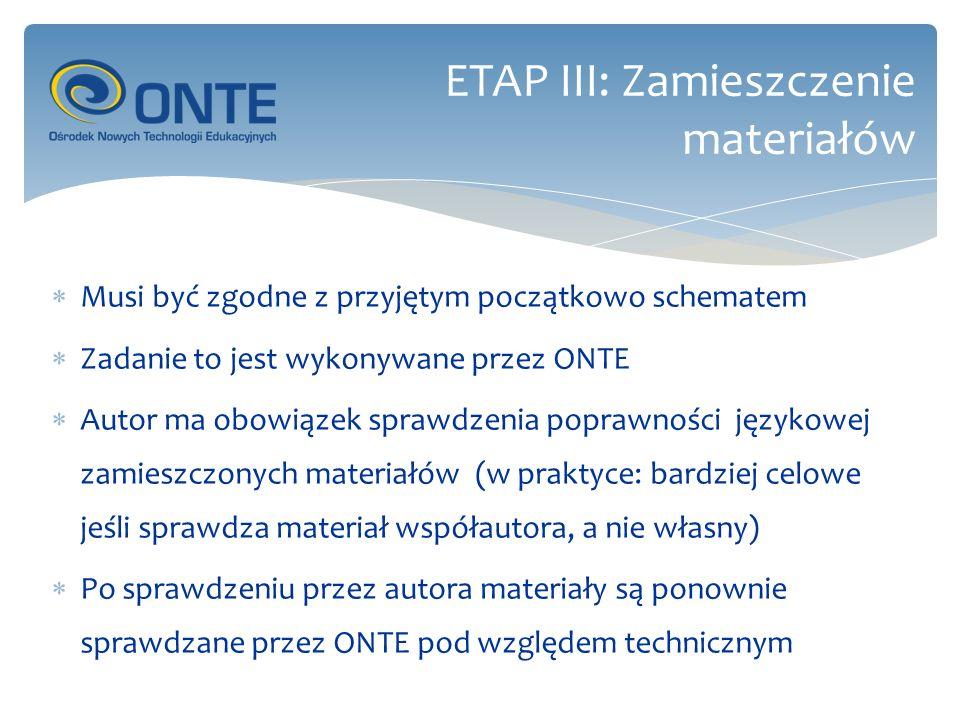 Musi być zgodne z przyjętym początkowo schematem Zadanie to jest wykonywane przez ONTE Autor ma obowiązek sprawdzenia poprawności językowej zamieszczonych materiałów (w praktyce: bardziej celowe jeśli sprawdza materiał współautora, a nie własny) Po sprawdzeniu przez autora materiały są ponownie sprawdzane przez ONTE pod względem technicznym ETAP III: Zamieszczenie materiałów
