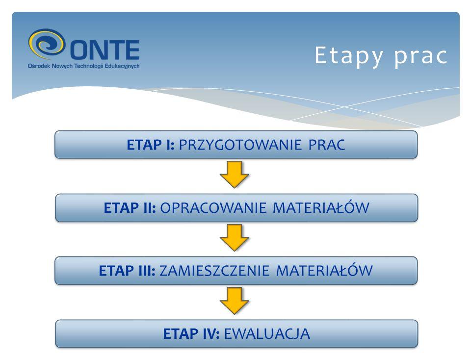 Etapy prac ETAP I: PRZYGOTOWANIE PRAC ETAP II: OPRACOWANIE MATERIAŁÓW ETAP III: ZAMIESZCZENIE MATERIAŁÓW ETAP IV: EWALUACJA