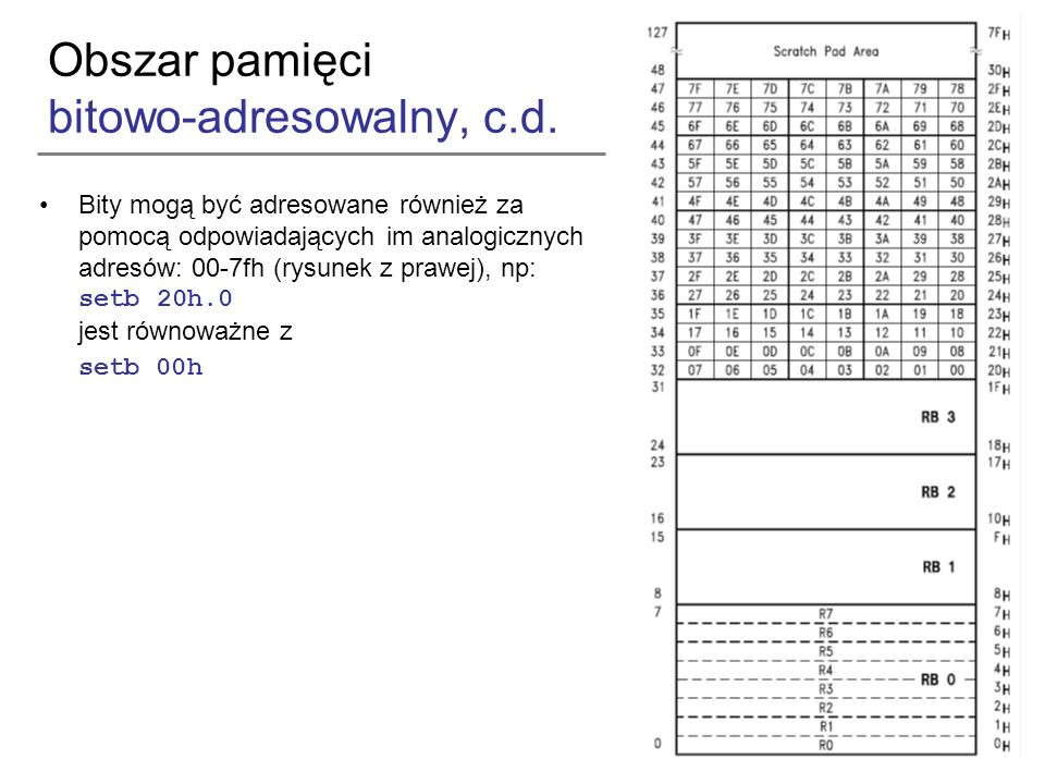 10 Obszar pamięci bitowo-adresowalny, c.d. Bity mogą być adresowane również za pomocą odpowiadających im analogicznych adresów: 00-7fh (rysunek z praw
