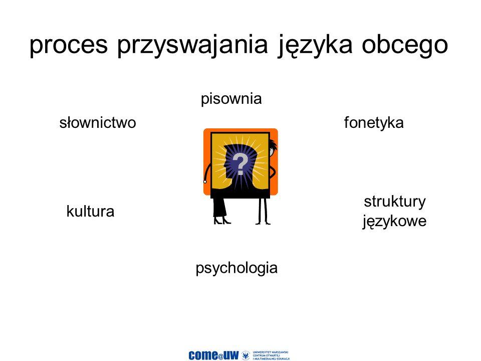 proces przyswajania języka obcego pisownia kultura fonetyka struktury językowe psychologia słownictwo