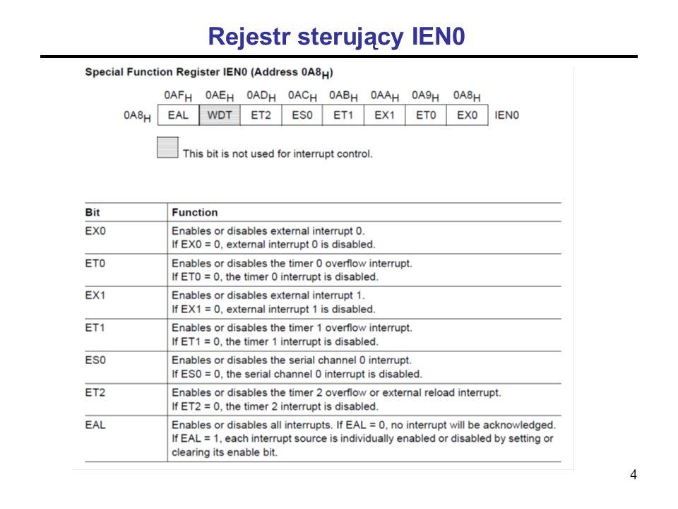 5 Rejestr sterujący IEN1