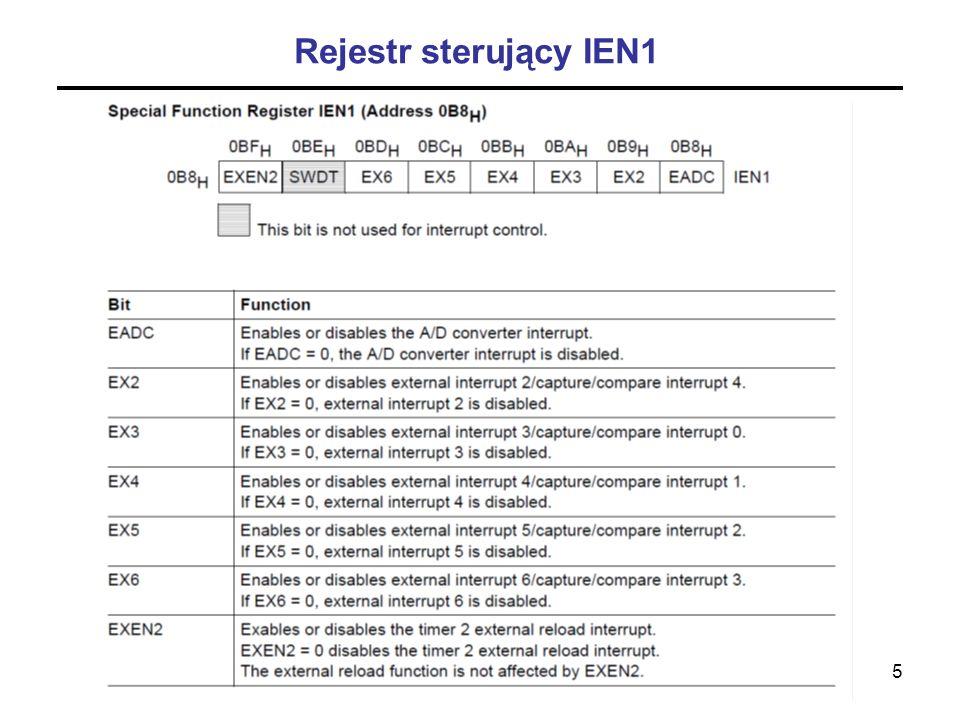 6 Rejestr sterujący IEN2