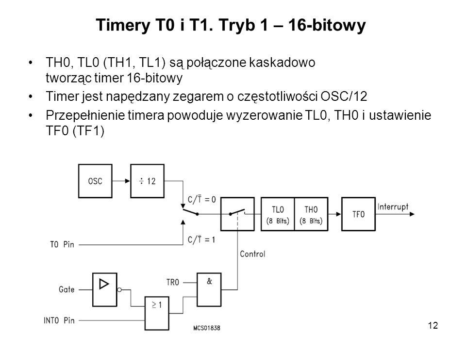 12 Timery T0 i T1. Tryb 1 – 16-bitowy TH0, TL0 (TH1, TL1) są połączone kaskadowo tworząc timer 16-bitowy Timer jest napędzany zegarem o częstotliwości