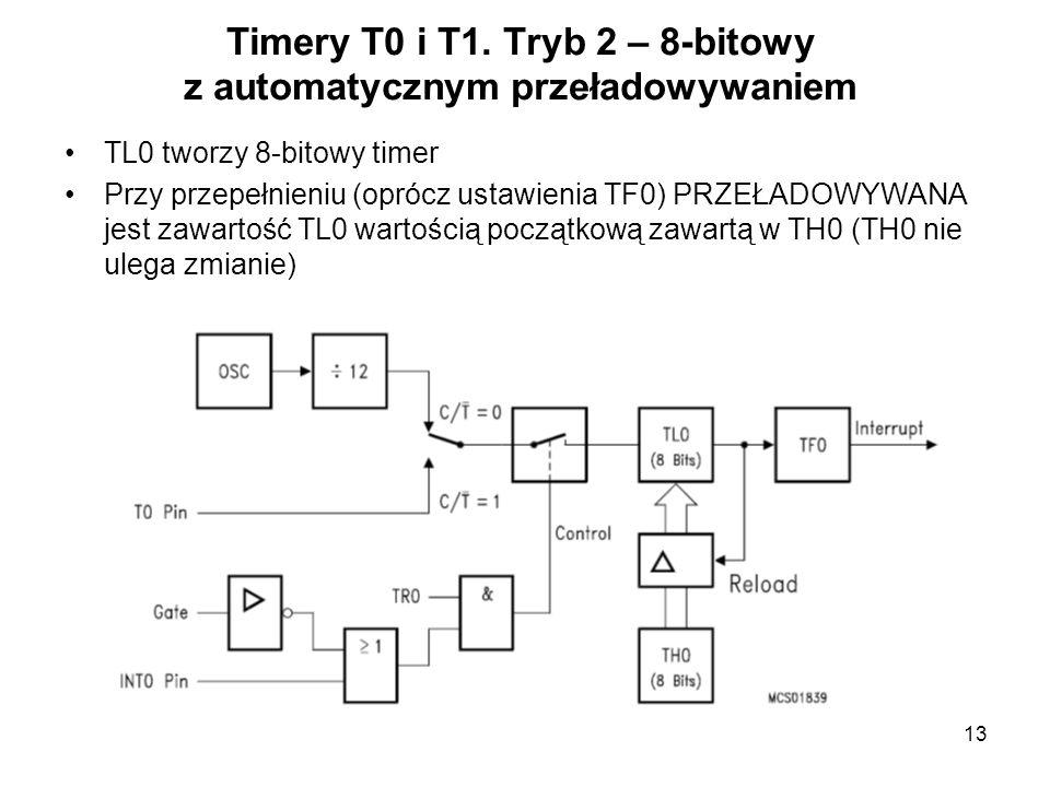 13 Timery T0 i T1. Tryb 2 – 8-bitowy z automatycznym przeładowywaniem TL0 tworzy 8-bitowy timer Przy przepełnieniu (oprócz ustawienia TF0) PRZEŁADOWYW