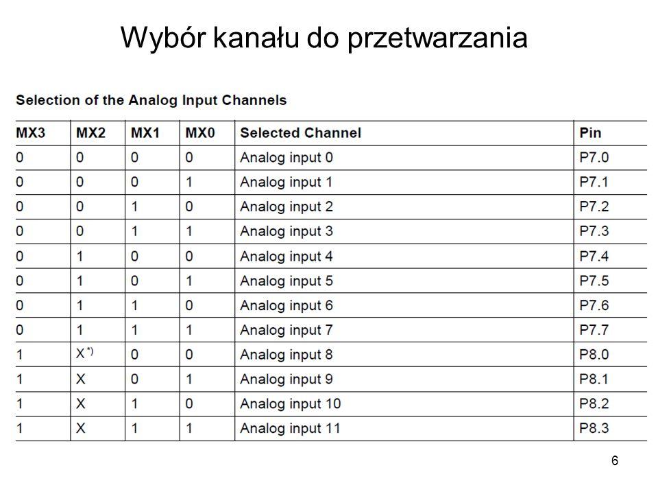 6 Wybór kanału do przetwarzania