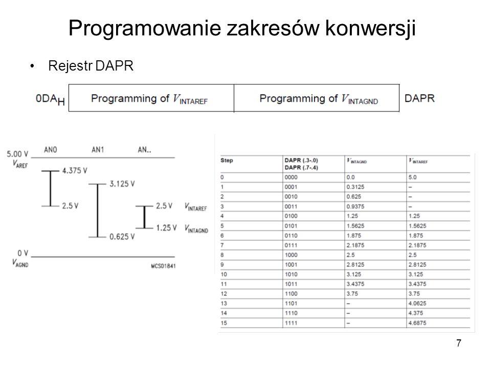 8 Przykładowa procedura Odczyt kanału nr 7 (port P7.7) odczytaj_AD1: CLR ADEX ;konwersja uruchamiana wewnętrznie ;(przez program) CLR ADM;pojedyncza konwersja MOV ADCON1,#7 ;numer kanału wg tabeli mov DAPR,#0 ;ustawienie zakresu ;przetwarzania 0..5V, i wystartowanie ;konwersji czekaj1: jb BSY, czekaj1;oczekiwanie na koniec przetwarzania mov A,ADDAT;odczyt wyniku z rejestru wynikowego ret;powrót do programu wywołującego