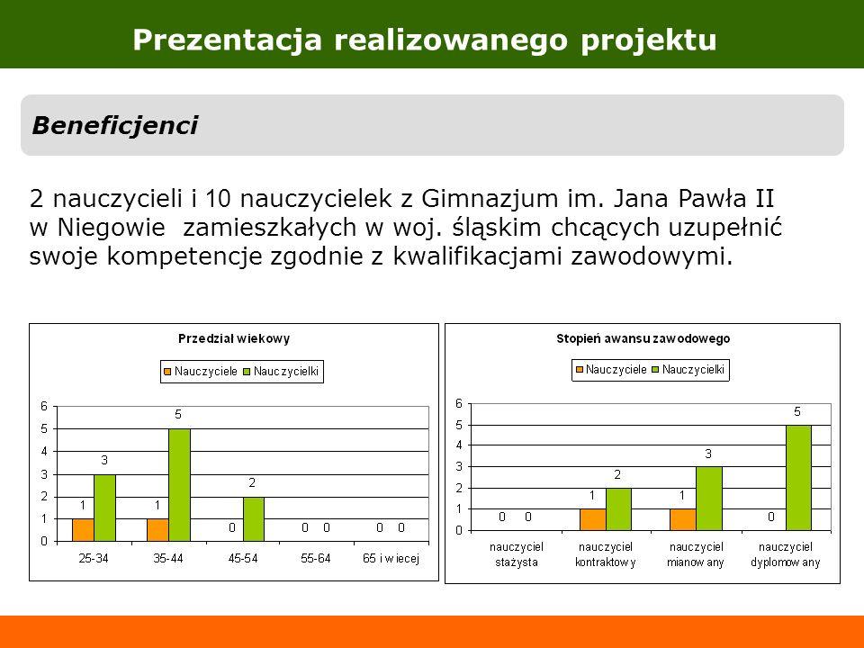 Prezentacja realizowanego projektu Beneficjenci 2 nauczycieli i 10 nauczycielek z Gimnazjum im. Jana Pawła II w Niegowie zamieszkałych w woj. śląskim