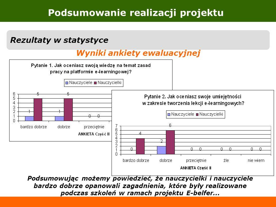 Podsumowanie realizacji projektu Rezultaty w statystyce Wyniki ankiety ewaluacyjnej Podsumowując możemy powiedzieć, że nauczycielki i nauczyciele bard