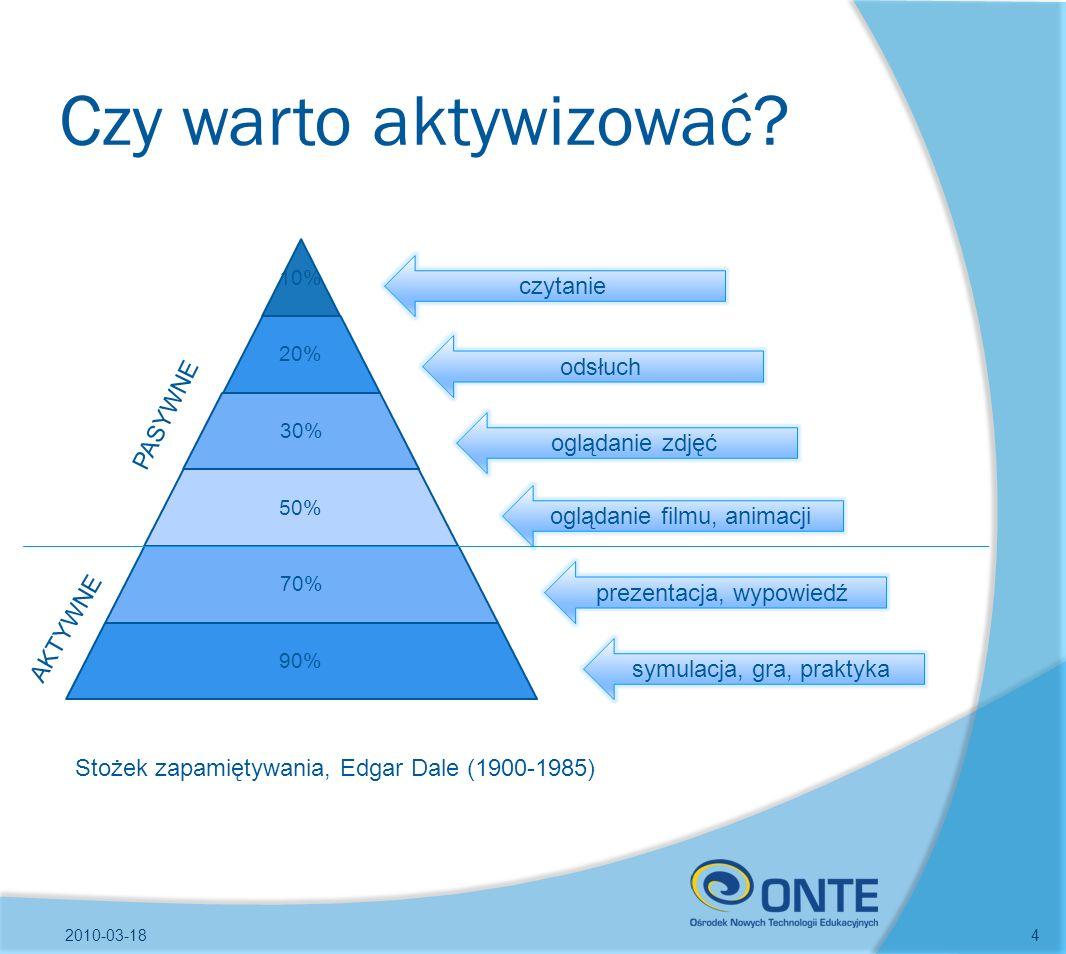 Czy warto aktywizować? 2010-03-184 10% 20% 30% 50% 70% 90% Stożek zapamiętywania, Edgar Dale (1900-1985) czytanie odsłuch oglądanie zdjęć oglądanie fi