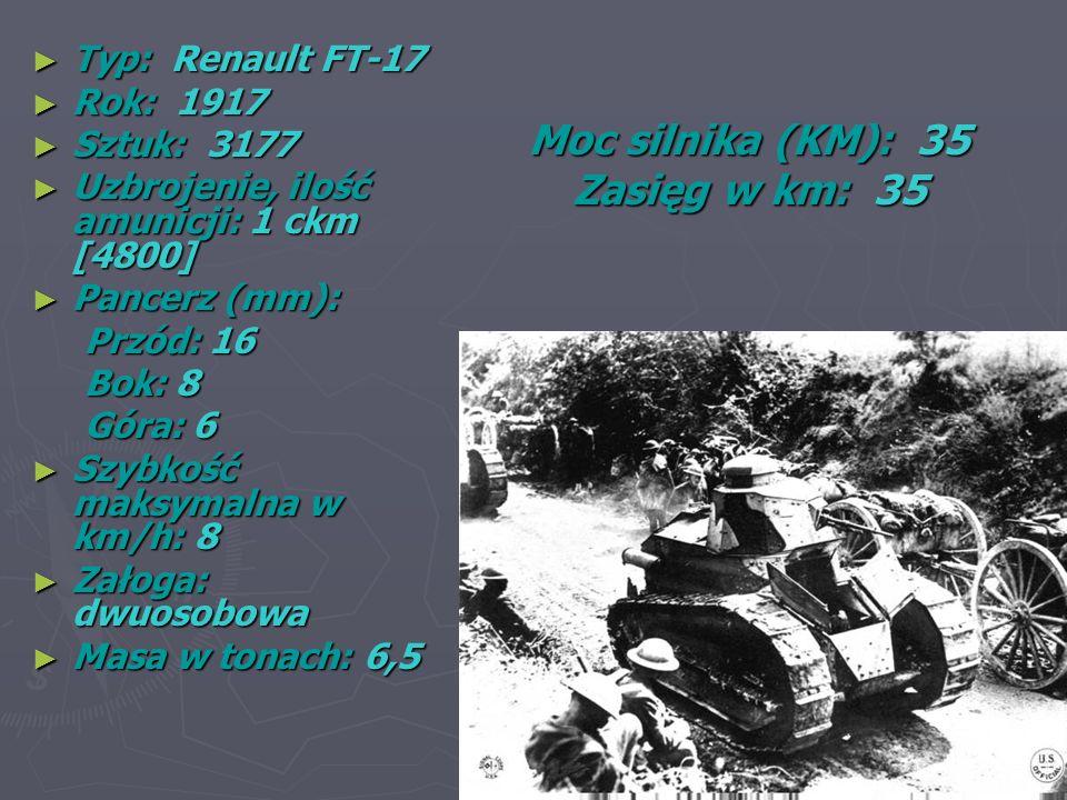 Typ: St.Chamond M 16 Rok: 1916 Sztuk: 165 Uzbrojenie, ilość amunicji: 75mm/.