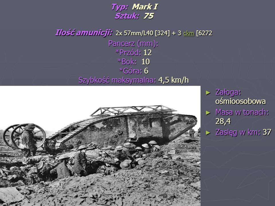 Typ: Mark I Sztuk: 75 Ilość amunicji: 2x 57mm/L40 [324] + 3 ckm [6272 Pancerz (mm): *Przód: 12 *Bok: 10 *Góra: 6 Szybkość maksymalna: 4,5 km/h ckm Załoga: ośmioosobowa Załoga: ośmioosobowa Masa w tonach: 28,4 Masa w tonach: 28,4 Zasięg w km: 37 Zasięg w km: 37
