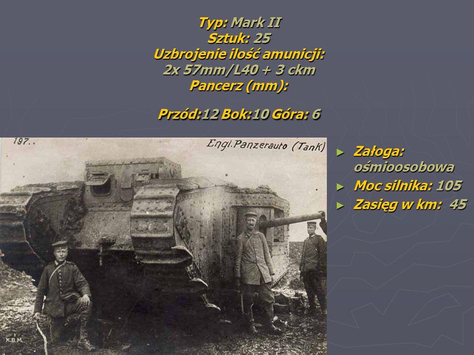 Typ: A7V Rok: 1917 Sztuk: 20 Uzbrojenie, ilość amunicji: 57mm/L26 [180]+ 6 ckm [10000-15000] Pancerz (mm): Przód: 30 Bok: 20 Góra: 15 Szybkość maksymalna w km/h: 12 Załoga: osiemnastoosobowa Załoga: osiemnastoosobowa Masa w tonach: 32 Masa w tonach: 32 Moc silnika (KM): 2 * 100 Moc silnika (KM): 2 * 100 Zasięg w km: 35 Zasięg w km: 35