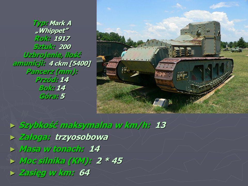 Typ: Mark A Whippet Rok: 1917 Sztuk: 200 Uzbrojenie, ilość amunicji: 4 ckm [5400] Pancerz (mm): Przód: 14 Bok: 14 Góra: 5 Szybkość maksymalna w km/h: 13 Szybkość maksymalna w km/h: 13 Załoga: trzyosobowa Załoga: trzyosobowa Masa w tonach: 14 Masa w tonach: 14 Moc silnika (KM): 2 * 45 Moc silnika (KM): 2 * 45 Zasięg w km: 64 Zasięg w km: 64