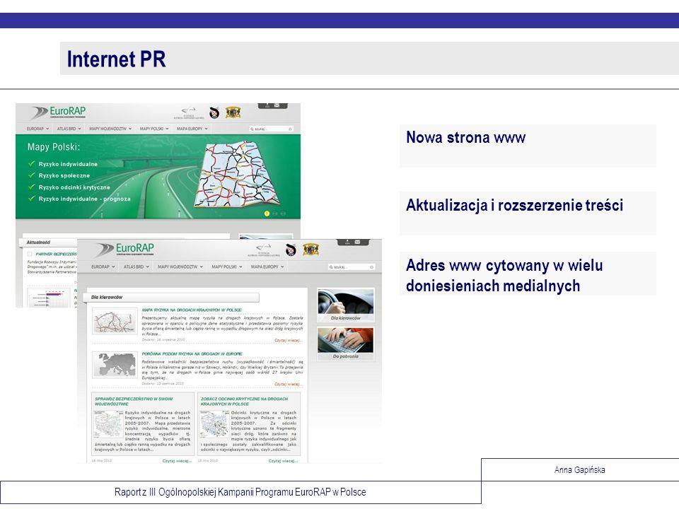 Raport z III Ogólnopolskiej Kampanii Programu EuroRAP w Polsce Anna Gapińska Internet PR Adres www cytowany w wielu doniesieniach medialnych Nowa stro