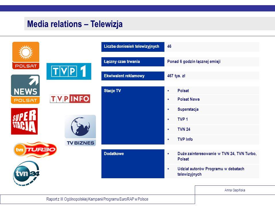 Raport z III Ogólnopolskiej Kampanii Programu EuroRAP w Polsce Anna Gapińska Media relations – Telewizja TVN 24 TVP 1 Superstacja Polsat News Duże zai