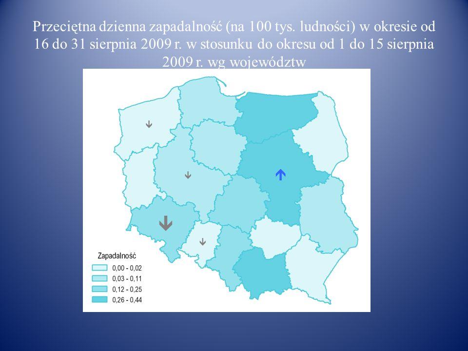 Przeciętna dzienna zapadalność (na 100 tys. ludności) w okresie od 16 do 31 sierpnia 2009 r. w stosunku do okresu od 1 do 15 sierpnia 2009 r. wg wojew