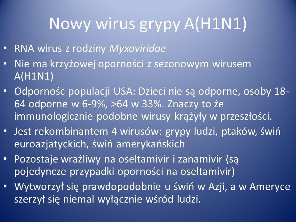Nowy wirus grypy A(H1N1) RNA wirus z rodziny Myxoviridae Nie ma krzyżowej oporności z sezonowym wirusem A(H1N1) Odpornośc populacji USA: Dzieci nie są