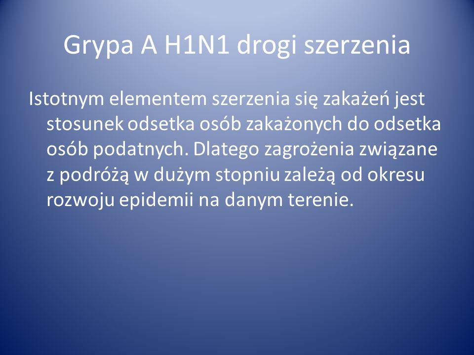Grypa A H1N1 drogi szerzenia Istotnym elementem szerzenia się zakażeń jest stosunek odsetka osób zakażonych do odsetka osób podatnych. Dlatego zagroże