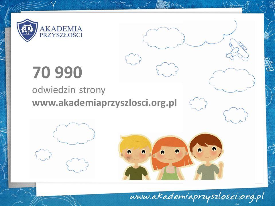 70 990 odwiedzin strony www.akademiaprzyszlosci.org.pl
