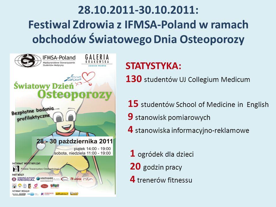 28.10.2011-30.10.2011: Festiwal Zdrowia z IFMSA-Poland w ramach obchodów Światowego Dnia Osteoporozy STATYSTYKA: 130 studentów UJ Collegium Medicum 15