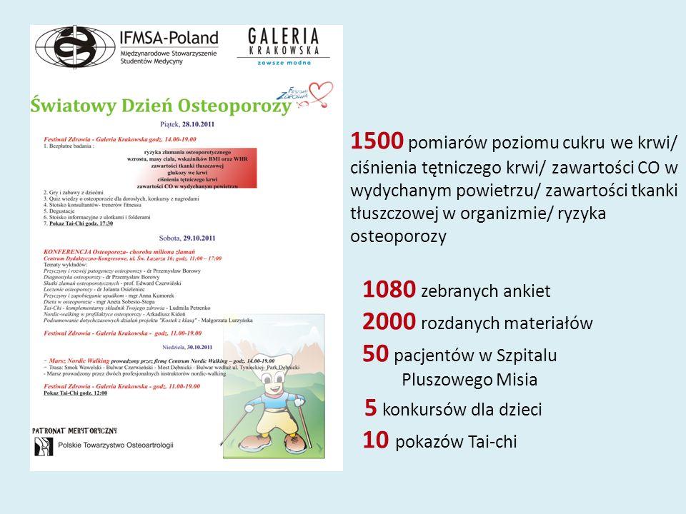 1500 pomiarów poziomu cukru we krwi/ ciśnienia tętniczego krwi/ zawartości CO w wydychanym powietrzu/ zawartości tkanki tłuszczowej w organizmie/ ryzy