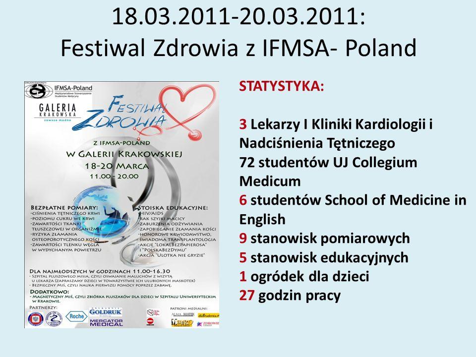 18.03.2011-20.03.2011: Festiwal Zdrowia z IFMSA- Poland STATYSTYKA: 3 Lekarzy I Kliniki Kardiologii i Nadciśnienia Tętniczego 72 studentów UJ Collegiu