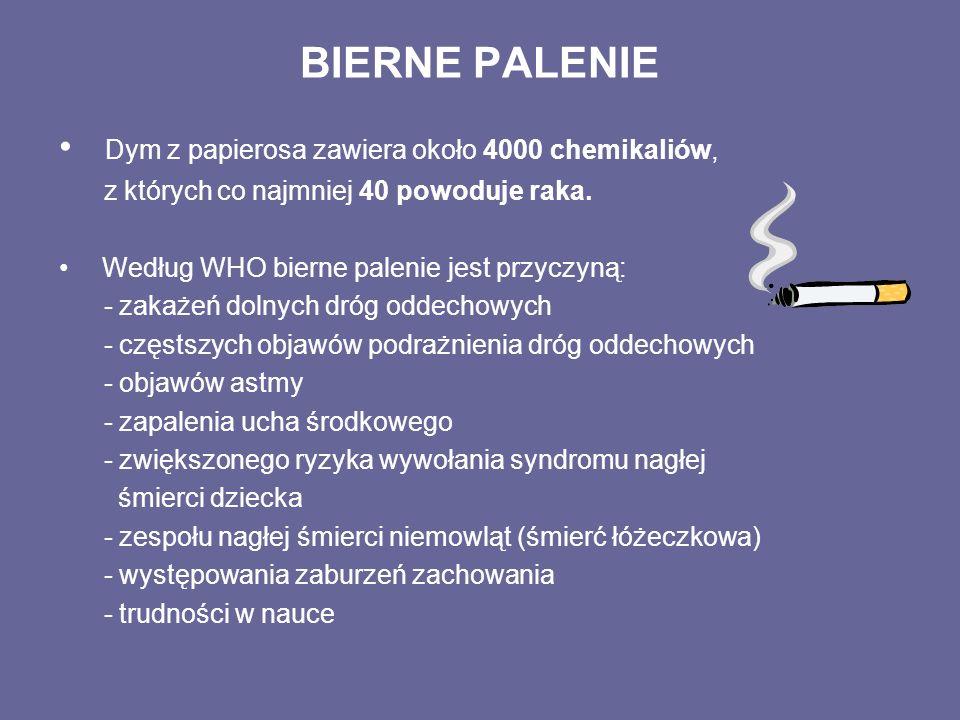 BIERNE PALENIE Dym z papierosa zawiera około 4000 chemikaliów, z których co najmniej 40 powoduje raka. Według WHO bierne palenie jest przyczyną: - zak