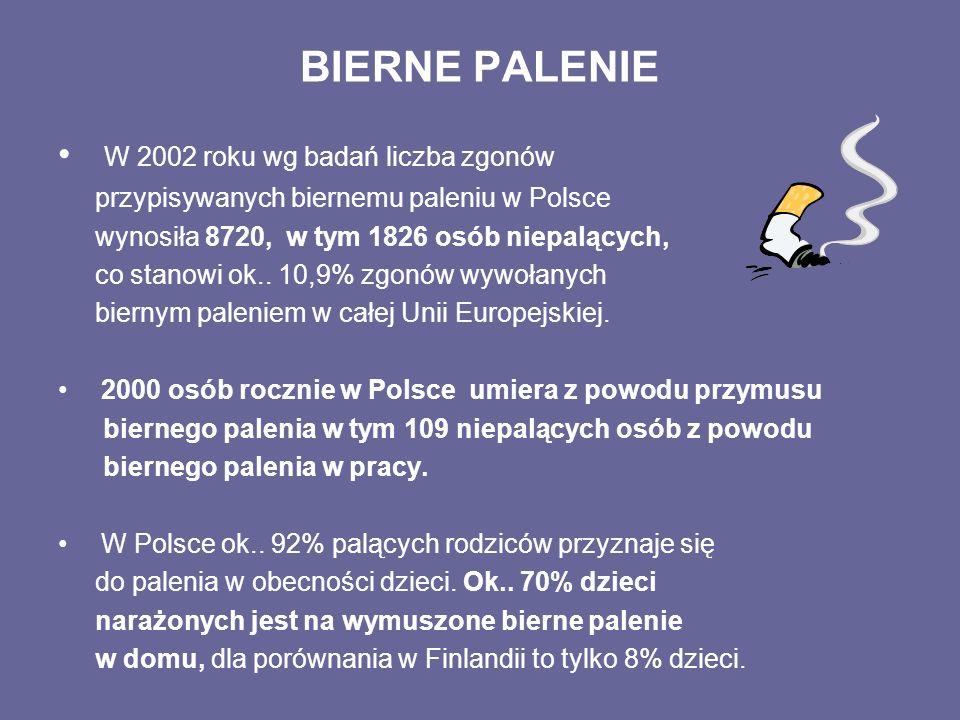 BIERNE PALENIE W 2002 roku wg badań liczba zgonów przypisywanych biernemu paleniu w Polsce wynosiła 8720, w tym 1826 osób niepalących, co stanowi ok..